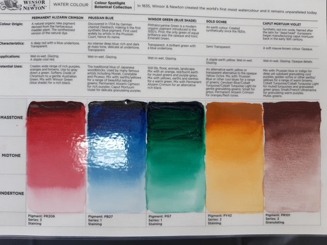 the Winsor and Newton botanical collection colour palette